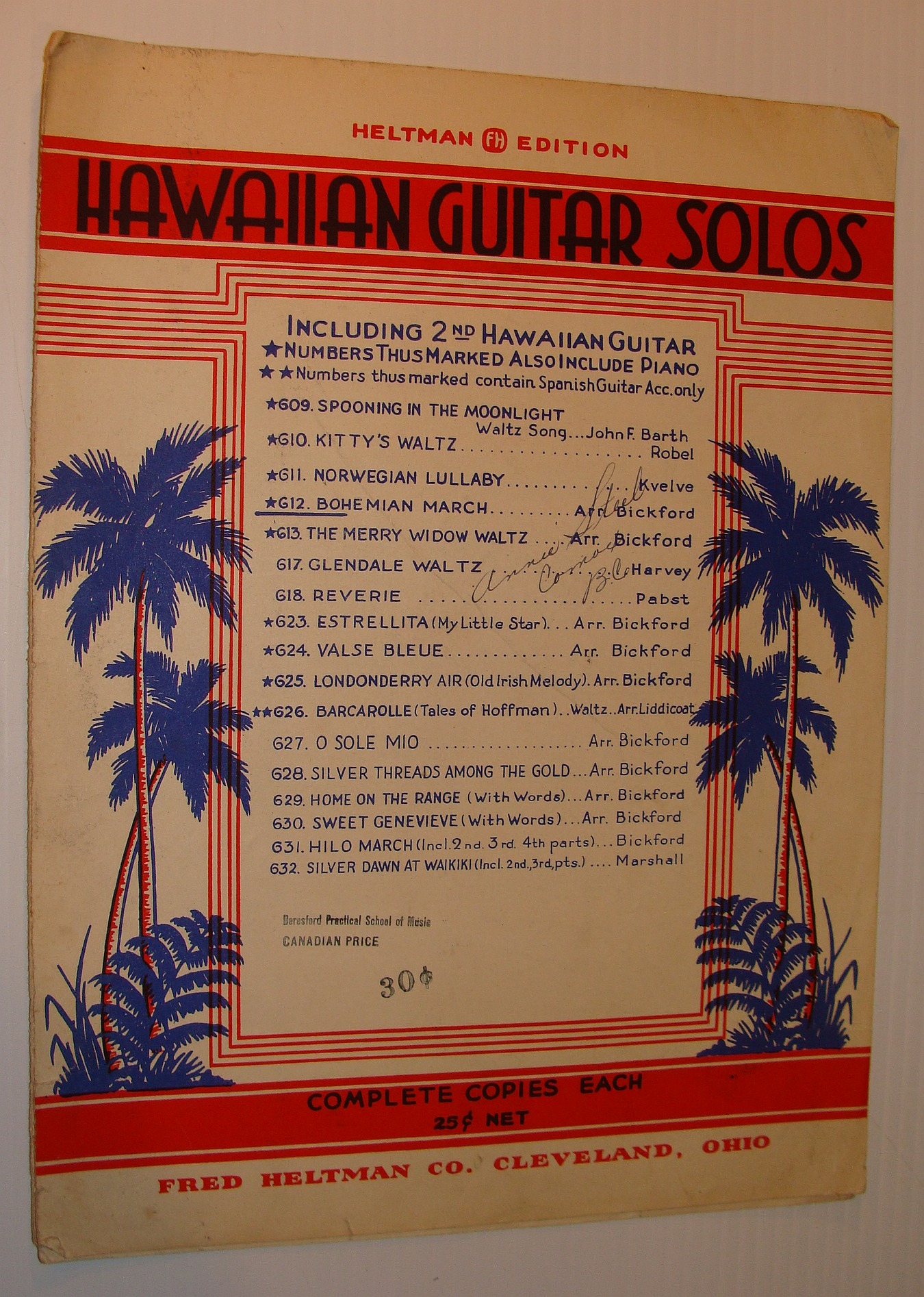 Image for Bohemian March - Sheet Music for 1st Hawaiian Guitar, Piano and Second Hawaiian Guitar