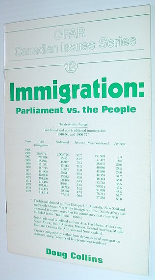 Image for Immigration: Parliament vs. The People