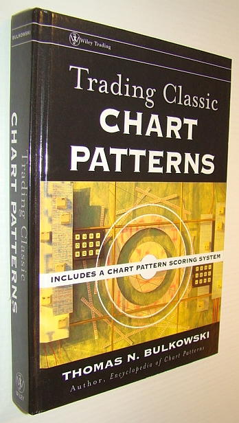 Image for Trading Classic Chart Patterns