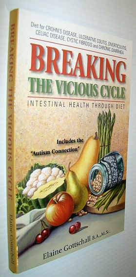 Image for Breaking the Vicious Cycle: Intestinal Health Through Diet